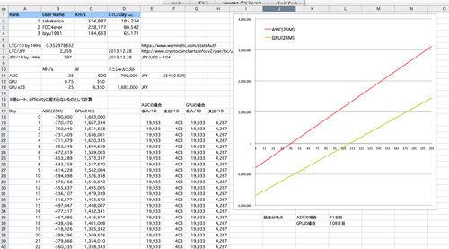 ASIC vs GPUコストパフォーマンス比較-s